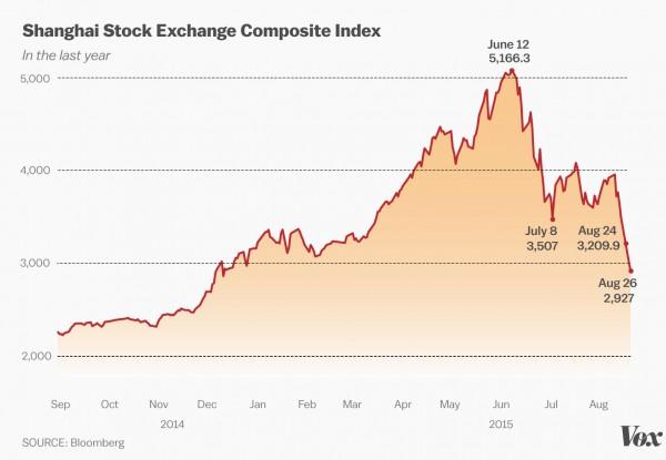 china-stockmarket_aug26_0